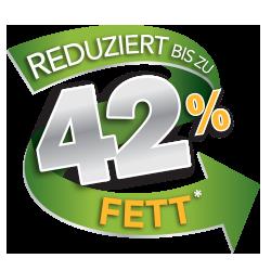 Reduziert bis zu 42% Fett*